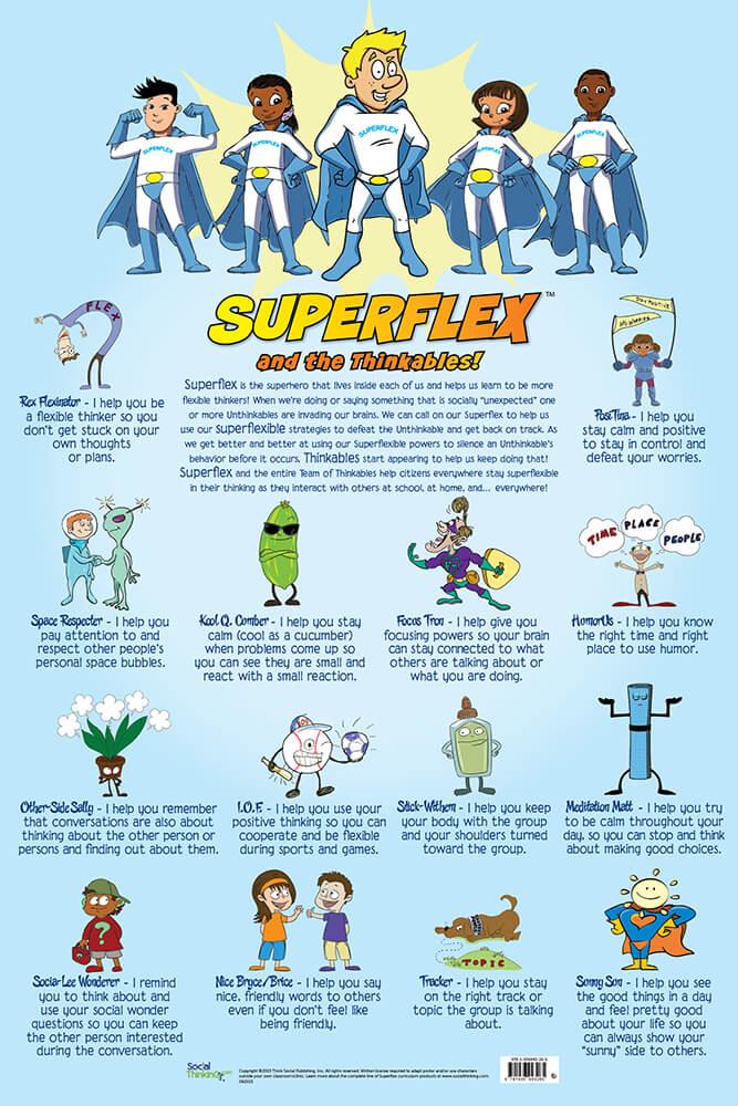 Superflex Thinkables Poster